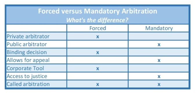 Forced v Mandatory Arbitration2-page-001
